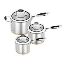 Coppernox 3pc Saucepan Set