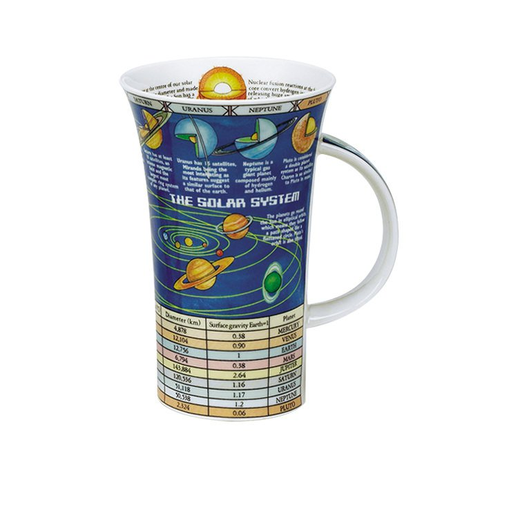 solar system cups - photo #16