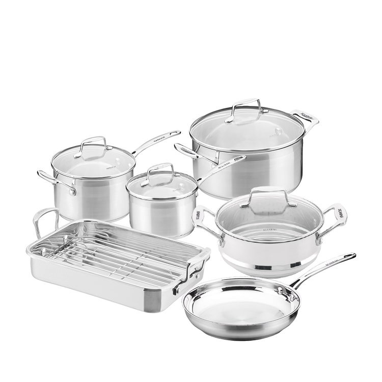 Scanpan cookware material health