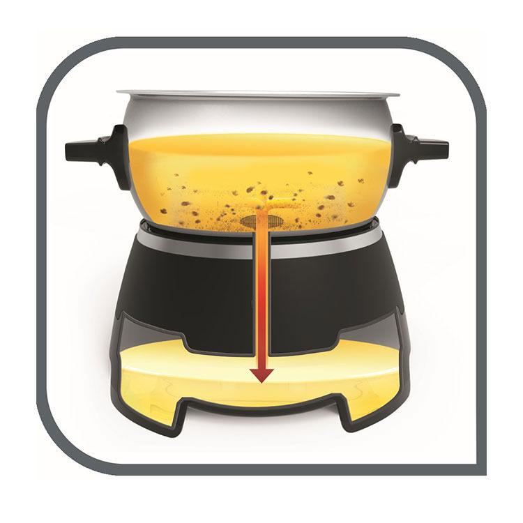 Tefal Oleoclean Snack Deep Fryer